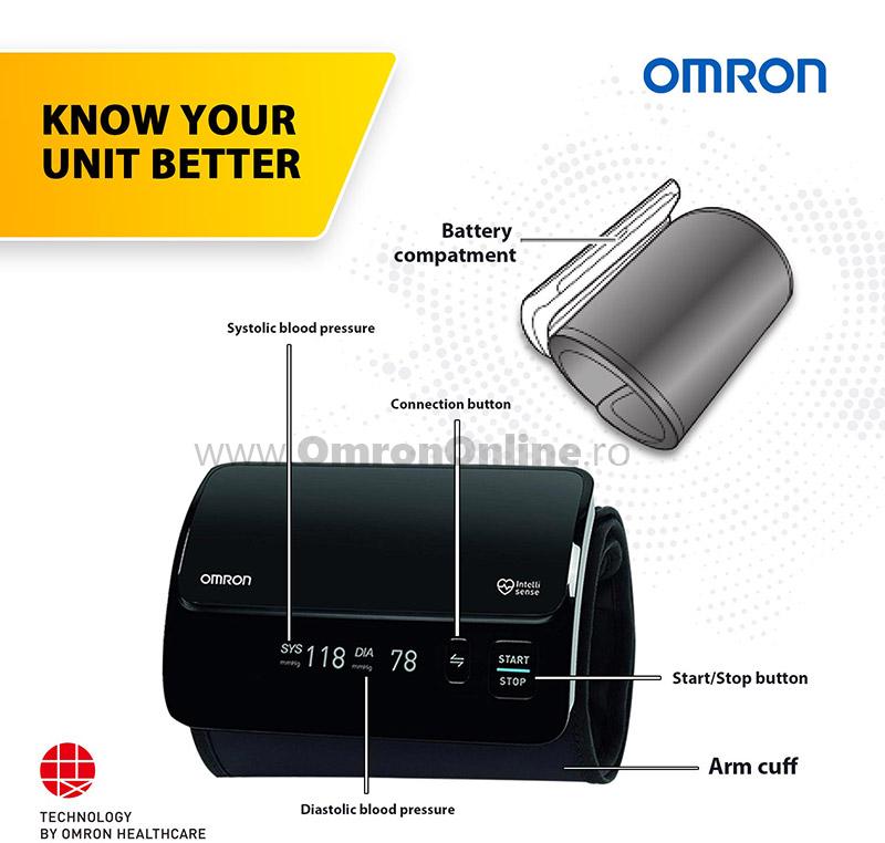 Omron-evolv-tensiometru-manual