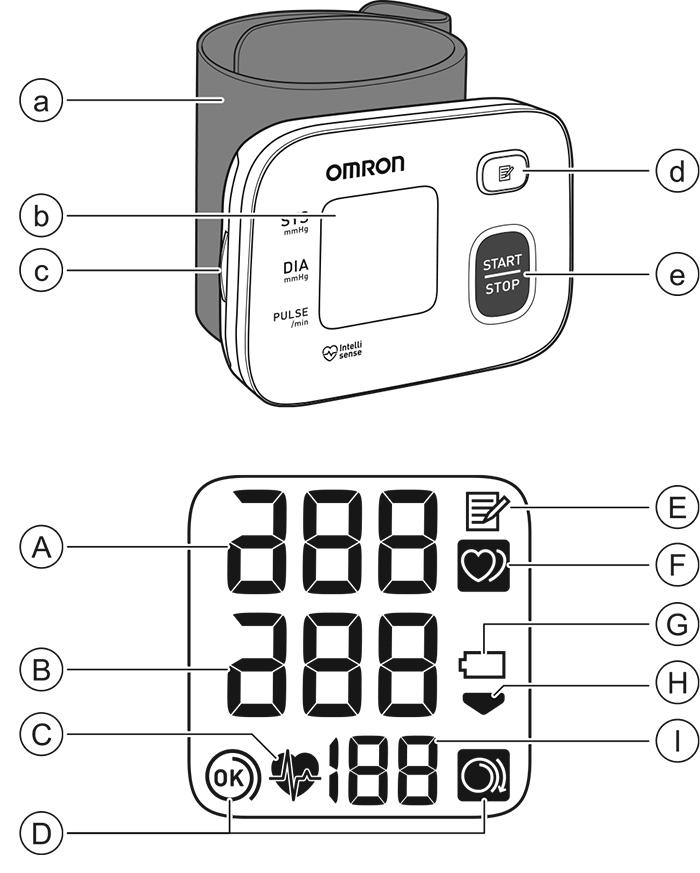 tensiometru-incheietura-OMRON-RS1-simboluri