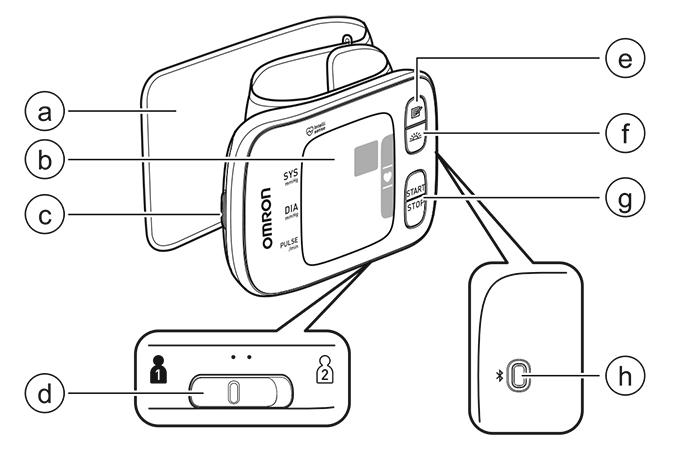 tensiometru-digital-de-incheietura-OMRON-RS7-intelli-it-prezentare