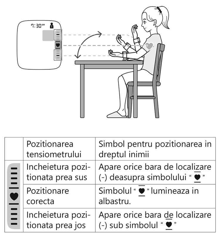 tensiometru-electronic-de-incheietura-OMRON-RS7-intelli-pozitionare