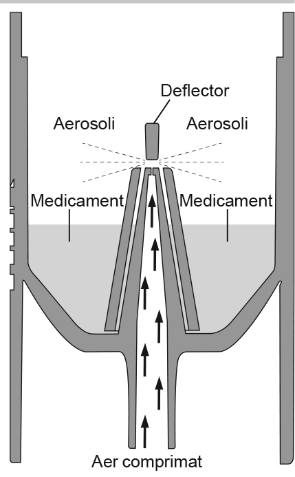 kit-avt-omron-c28p-mod-functionare