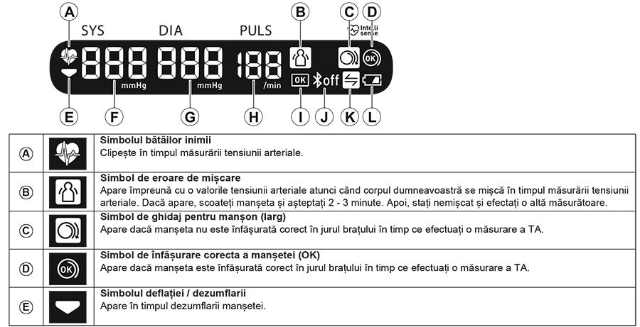 OMRON-COMPLETE-TENSIOMETRU-electronic-functii1
