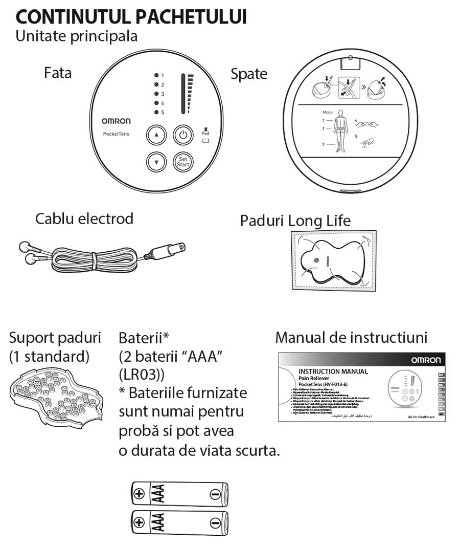 Omron-pocketTens-electrostimulator-muscular-continut-pachet