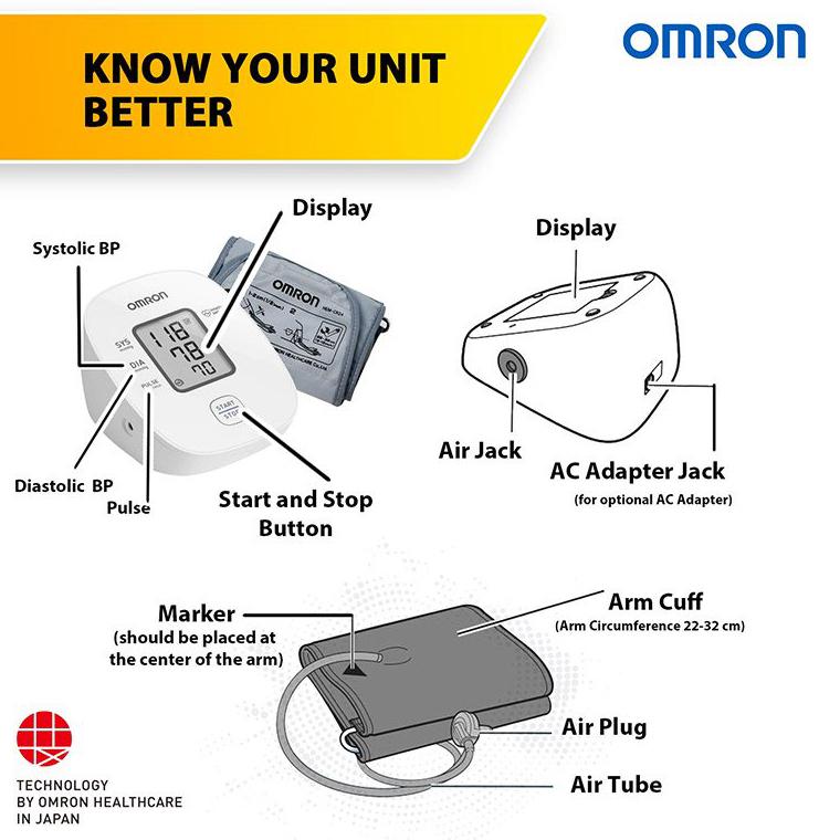 tensiometru-digital-brat-OMRON-M2-basic-caracteristici
