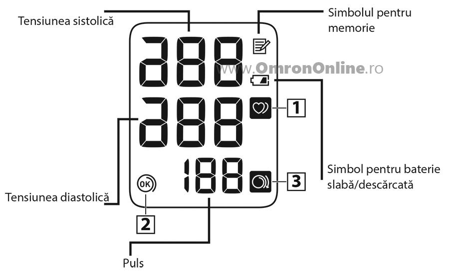 tensiometru-digital-brat-OMRON-M2-basic-verificarea-valorilor