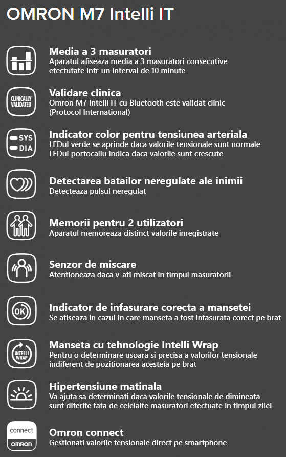 tensiometru-digital-brat-omron-m7-intelli-it-caracteristici