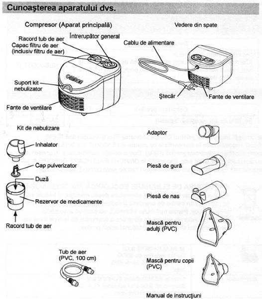 Aparat aerosoli Omron C101 Essential, cu compresor, fabricat in Italia [4]