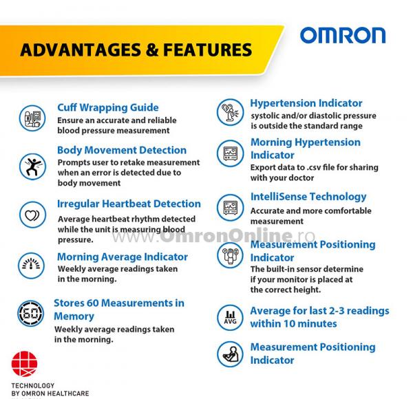 OMRON RS4 - Tensiometru de incheietura, validat clinic, indicator zona cardiaca [3]