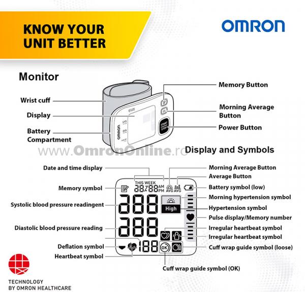 OMRON RS4 - Tensiometru de incheietura, validat clinic, indicator zona cardiaca [4]