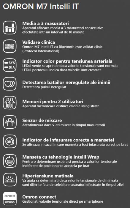 Tensiometru Omron M7 Intelli IT cu Bluetooth - brat, manseta inteligenta, LED-uri avertizare, transfer date catre app Omron Connect, 3 ani garantie [1]