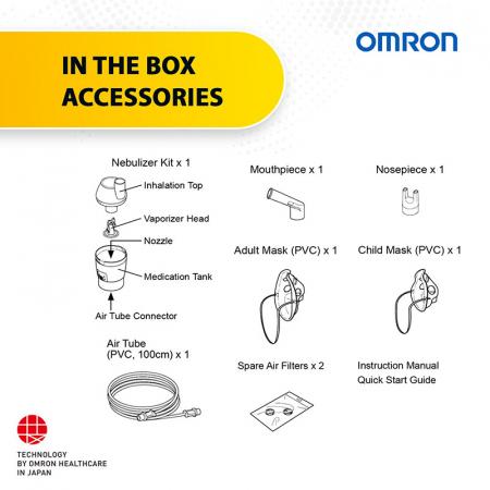 Aparat aerosoli Omron C101 Essential, cu compresor, fabricat in Italia [7]