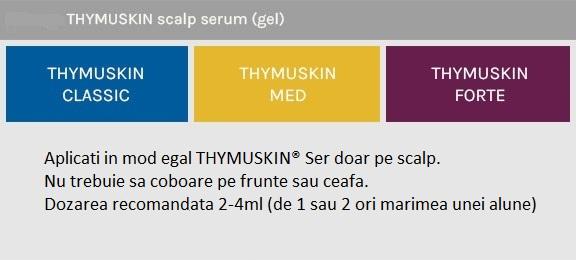 Dozare Thymuskin sampon