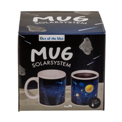 Cana termosensibila - Sistemul Solar [4]