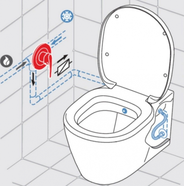 ALL IN ONE Incastrat - LIV + Paffoni cu termostat + Vas wc Suspendat Ideal Standard Eurovit - Cu functie de bideu - Gata de montaj - Vas wc Suspendat Ideal Standard Eurovit cu functie de bideu + Capac 2