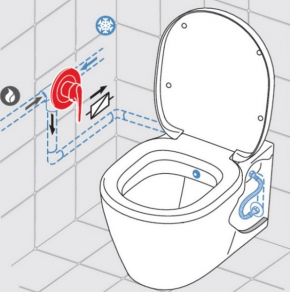 ALL IN ONE Incastrat - Schell + Grohe + Connect - Cu functie bideu - Gata de montaj - Vas wc Ideal Standard Connect cu functie bideu + Capac softclose + Rezervor Schell + Baterie incastrata Grohe 4