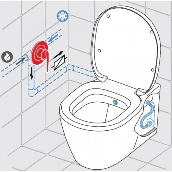 Pachet Complet Sistem WC Grohe cu Bideu Suspendat Vitra S50 RimEX - Gata de Montaj - Cadru fixare + Rezervor Ingropat, Clapeta Crom, Vas WC cu functie de bideu, Sistem complet baterie incastrata bideu [13]