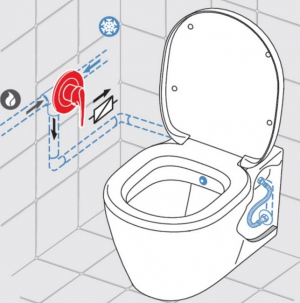 Pachet Complet Sistem WC Suspendat Ideal Standard cu functie de bideu - Gata de Montaj - Cadru fixare + Rezervor Ingropat, Clapeta Crom, Vas WC, Baterie Incastrata si Capac WC 7