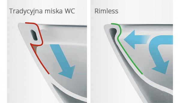 Pachet Complet Sistem WC Suspendat Ideal Standard Tempo Rimless - Gata de Montaj - Cadru fixare + Rezervor Ingropat, Clapeta Crom, Vas WC si Capac WC  6