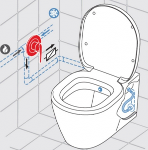 ALL IN ONE Incastrat - Schell + Paffoni cu termostat + Vas wc Suspendat Ideal Standard Eurovit - Cu functie de bideu - Gata de montaj - Vas wc Suspendat Ideal Standard Eurovit cu functie de bideu + Ca [2]