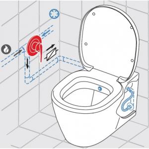 Pachet Complet Sistem WC cu Bideu Suspendat Vitra S50 - Gata de Montaj - Cadru fixare + Rezervor Ingropat, Clapeta Crom, Vas WC cu functie de bideu, Sistem complet baterie incastrata bideu si Capac WC10