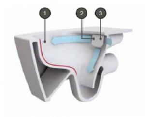 Pachet Complet Sistem WC Grohe cu Bideu Suspendat Vitra S50 RimEX - Gata de Montaj - Cadru fixare + Rezervor Ingropat, Clapeta Crom, Vas WC cu functie de bideu, Sistem complet baterie incastrata bideu [11]
