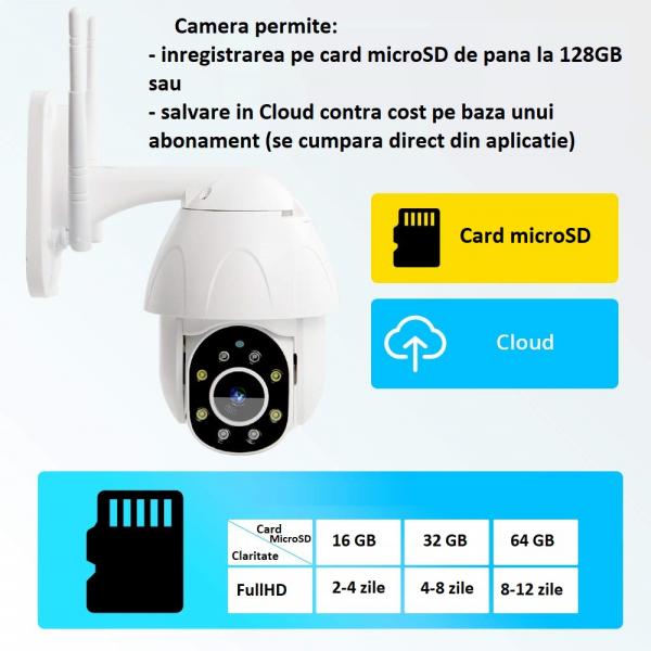 Camera supraveghere interior / exterior Optimus AT 9825-2 fullHD  / 15fps, 2 mp comunicare bidirectionala, vedere noctura, aplicatie telefon [5]