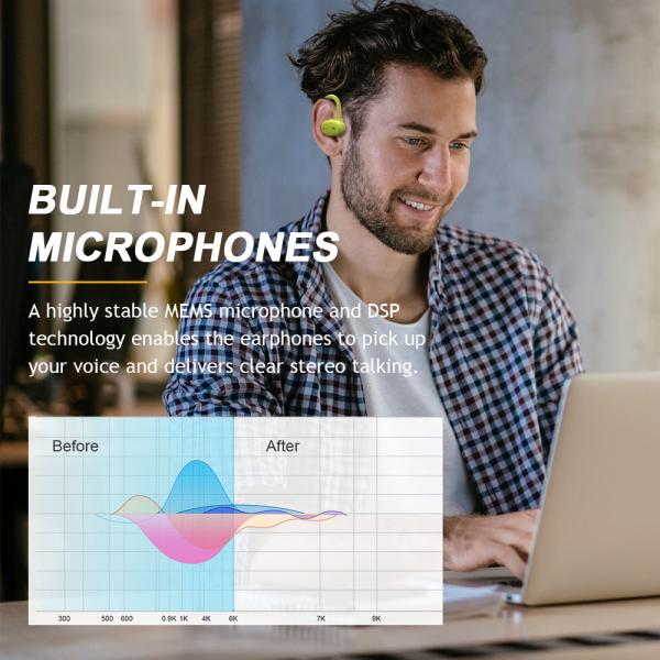 Casti bluetooth 5.0 Hi-Fi TWS Melofun Elite Pro fara fir (wireless), control audio, handsfree, rezistente la apa IPX4 green [2]