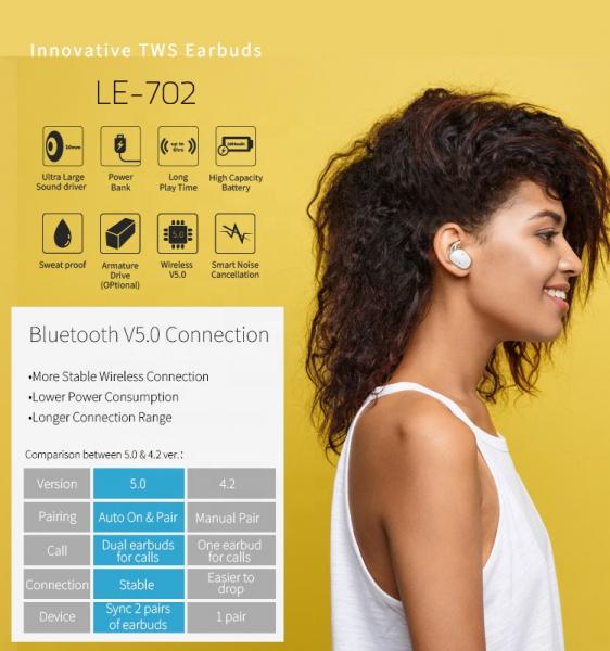 Casti bluetooth Premium TWS 702 fara fir (wireless), control audio, handsfree, rezistente la apa IPX5, white [3]