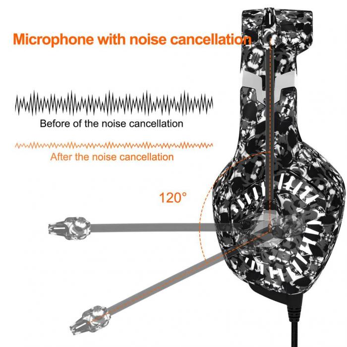 Casti Gaming Onikuma K1 PRO, Microfon Noise Cancelling, Zero Ear Pressure, Multi Platform - Camuflaj gri [2]