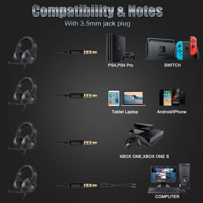 Casti Gaming Onikuma K19 Profesionale, Iluminare RGB, Surround Sound 7.1, Microfon Noise Cancelling, Zero Ear Pressure - Negru [1]