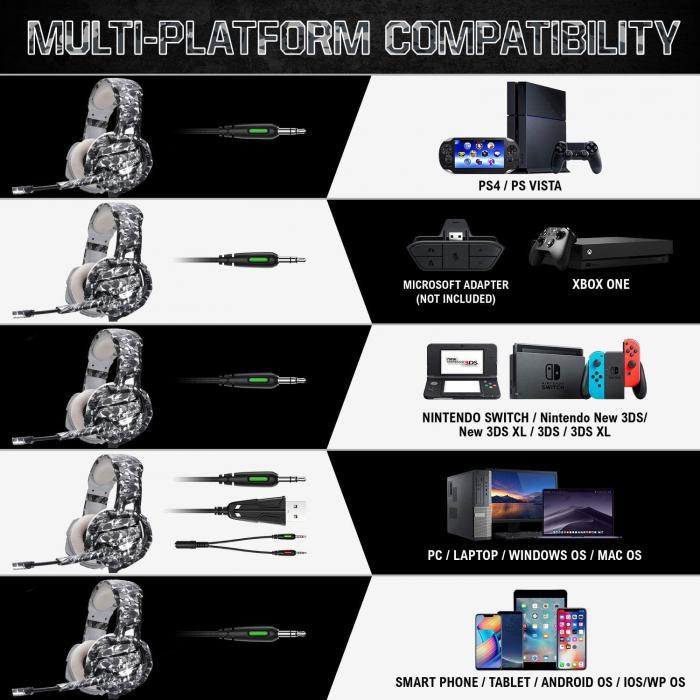 Casti Gaming DC-Onikuma K5 Profesionale, Surround Sound 7.1, Microfon Noise Cancelling, Zero Ear Pressure, Multi Platform - Camouflage Gri [3]
