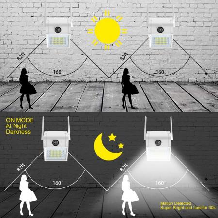 Lampa de perete cu camera de supraveghere IP WIFI Optimus AT D2-R fullHD 1920*1080P 2 mp, night vision, aplicatie telefon, alb [2]