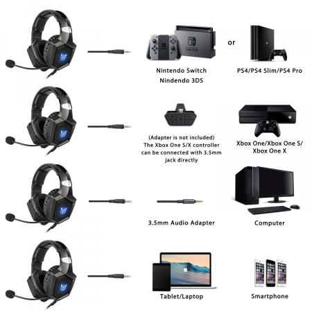 Casti Gaming DC-Onikuma K8 , Surround Sound 7.1, Microfon Noise Cancelling, Bass Vibration, Zero Ear Pressure, Multi Platform, Negru [4]