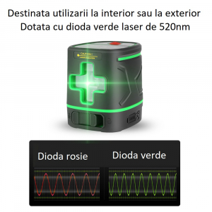Nivela laser profesionala dioda verde cu 2 linii in cruce si acumulator SNDWAY 331 - 10 m, ± 0.3 mm/m precizie, 510-530 nm, IP 54, ± 4° domeniu de autonivelare [1]