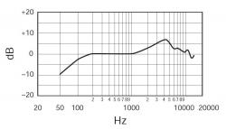 Microfon profesional cu fir Shure SV200-A, cardioid [2]