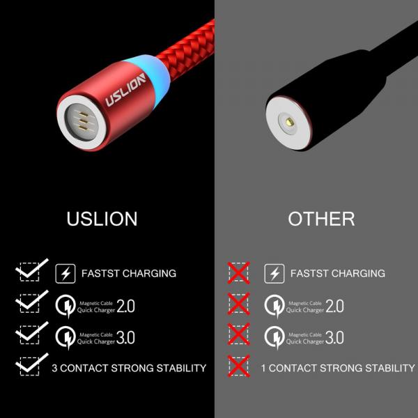 Cablu Textil USB Fast & Safe Charging 3.6A cu Mufa Magnetica 360° Cablu de date telefoane Cablu de incarcare telefon 14