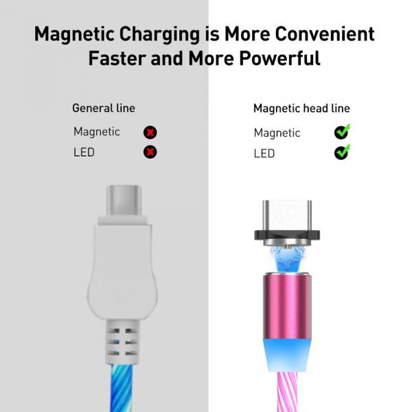 Cablu USB 3.0 Fast & Safe Charging 3.6A cu Mufa Magnetica Neodim 360° cu Lumini Full LED Cablu de incarcare telefon 23
