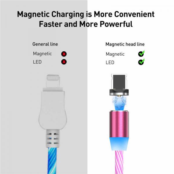 Cablu USB 3.0 Fast & Safe Charging 3.6A cu Mufa Magnetica Neodim 360° cu Lumini Full LED Cablu de incarcare telefon 29