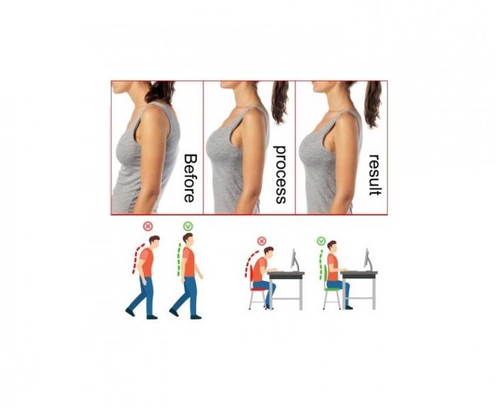 Suport de Sprijin pentru Spate si Corectarea Posturii si a Coloanei Vertebrale, Model Unisex Reglabil, Usor de Montat si  Purtat [5]