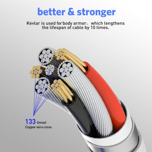 Cablu USB Textil Fast Charge cu Mufa Magnetica 360° - USLION9