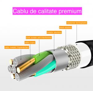 Cablu USB Textil Fast Charge cu Mufa Magnetica 360° - USLION29
