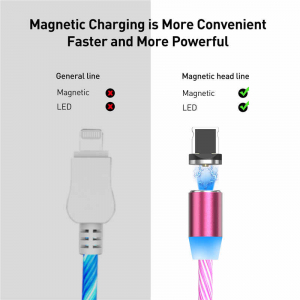 Cablu USB Fast Charge cu Mufa Magnetica 360° & Full LED29