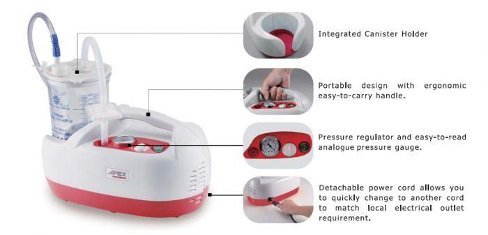 Aspirator Secretii VAC Maxi, 800 ml, 600 mmHg, 46 LPM, fara baterie 6