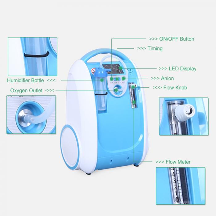 Aparat de oxigen portabil Lovego G1 (LG101) 2