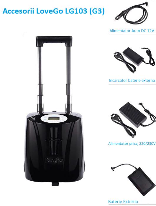 Concetrator oxigen portabil Lovego G3 (LG103) 4