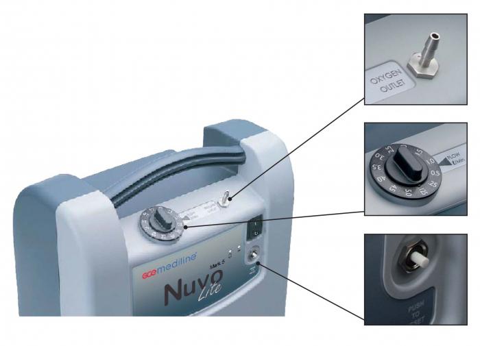 Inchiriere Concentrator Oxigen Nuvo Lite Mark 5 1