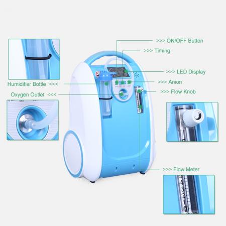 Aparat de oxigen portabil Lovego G1 (LG101)2