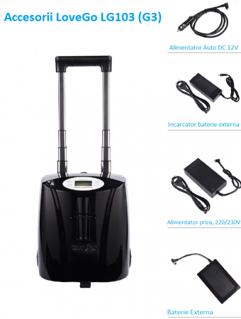 Concetrator oxigen portabil Lovego G3 (LG103)4