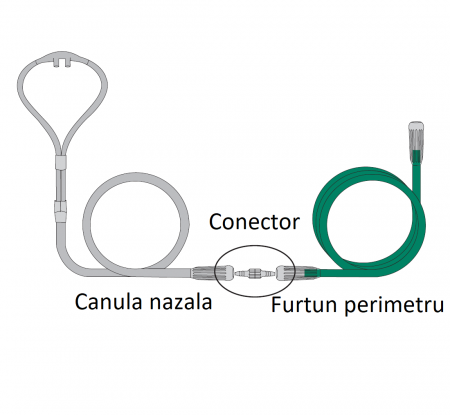 Conector fix, verde, conectare: furtun perimetru la canula nazala/ masca oxigen2