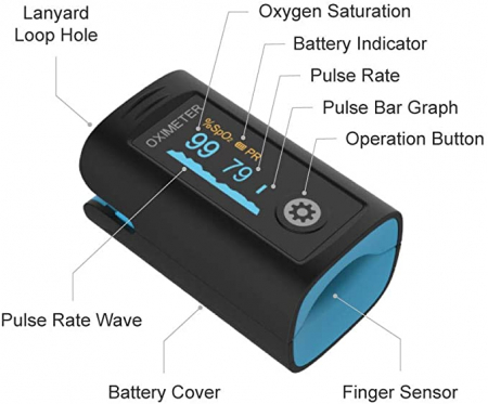 Pulsoximetru PC‐60F (OLED display, SpO2, PR, PI & Plethysmogram, Pulse Bar)2